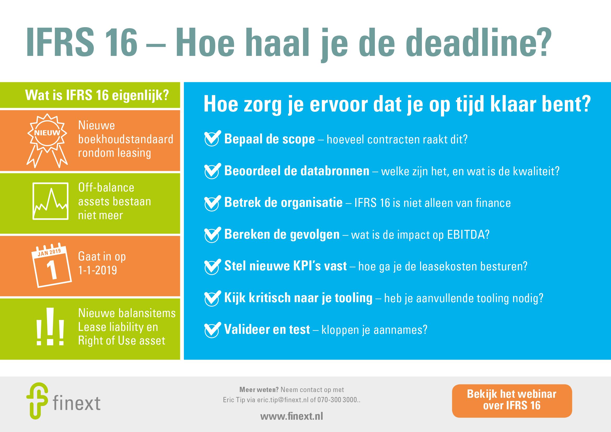IFRS 16 Deadline