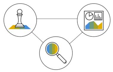 SAP-Entreprise-Management-Solutions