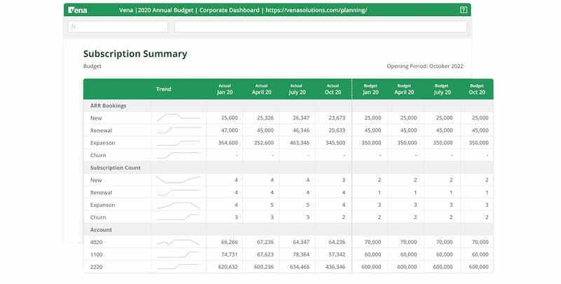 Projectplanning subscription summary