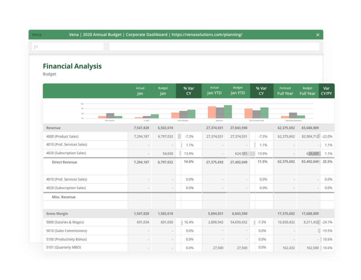 Integrated Business Planning met Vena